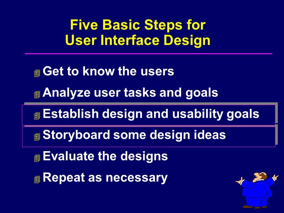 Five Basic Steps for User Interface Design