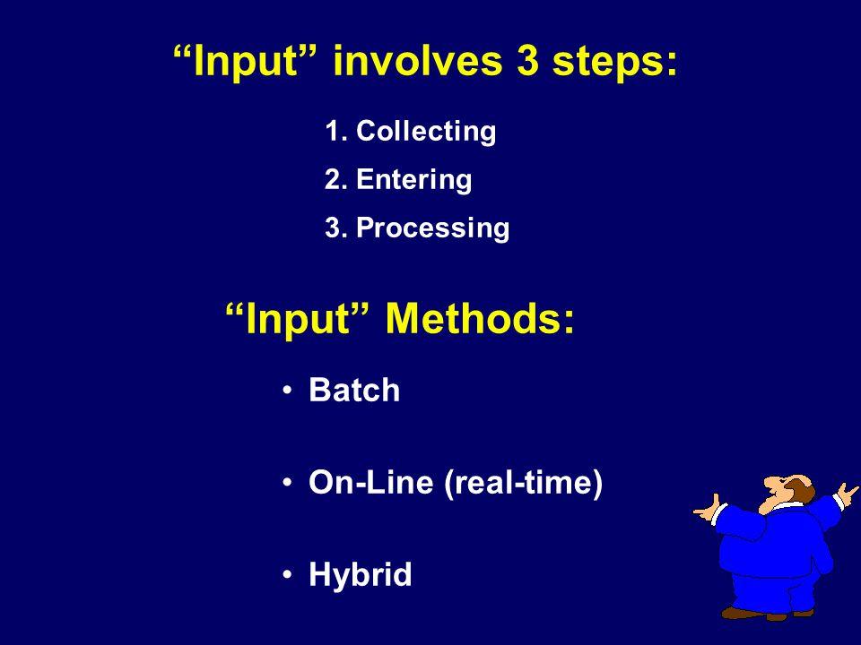 Input involves 3 steps: