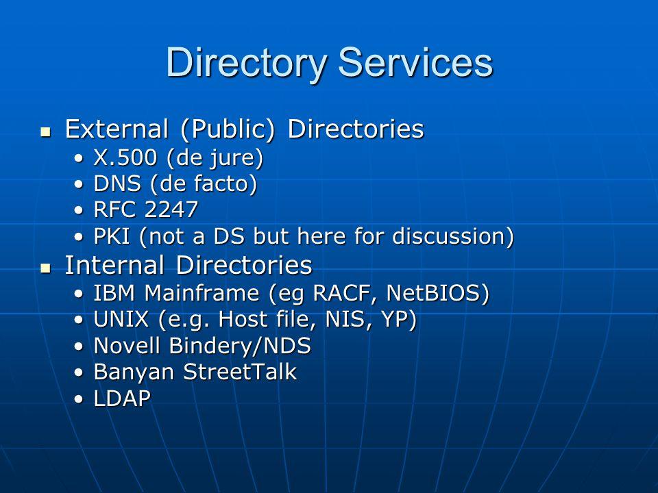 Directory Services External (Public) Directories Internal Directories