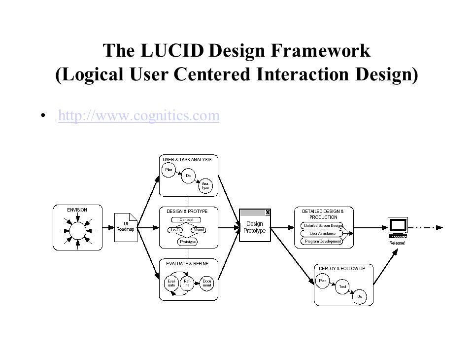 The LUCID Design Framework (Logical User Centered Interaction Design)