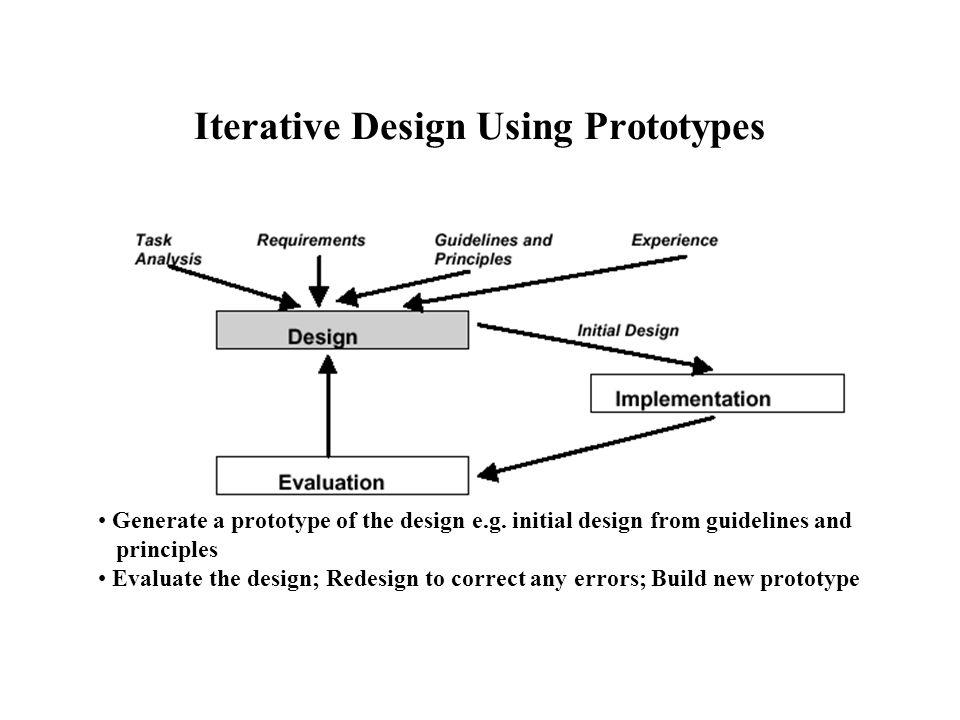 Iterative Design Using Prototypes