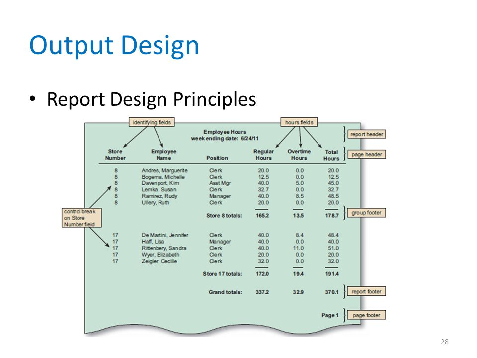 Output Design Report Design Principles