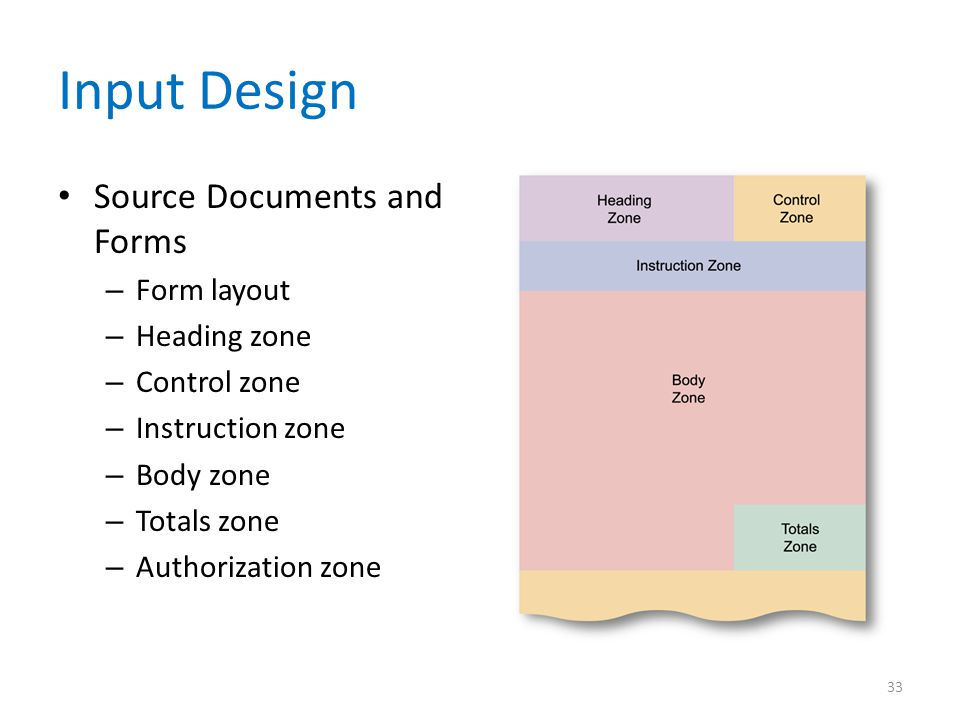 Input Design Source Documents and Forms Form layout Heading zone
