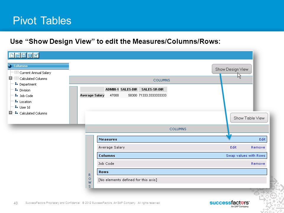 Pivot Tables Use Show Design View to edit the Measures/Columns/Rows: