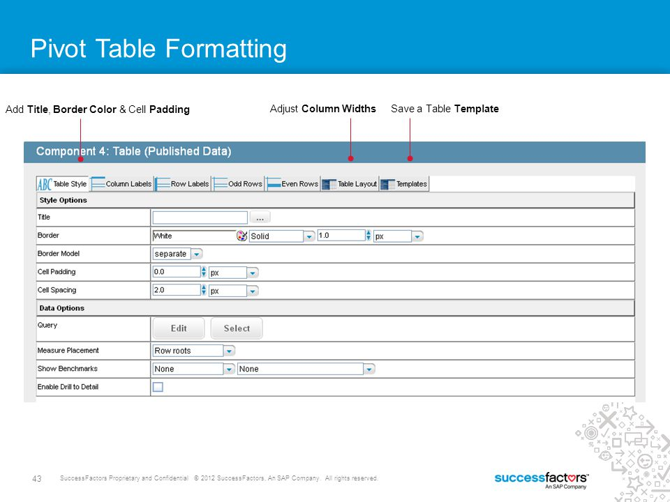 Pivot Table Formatting