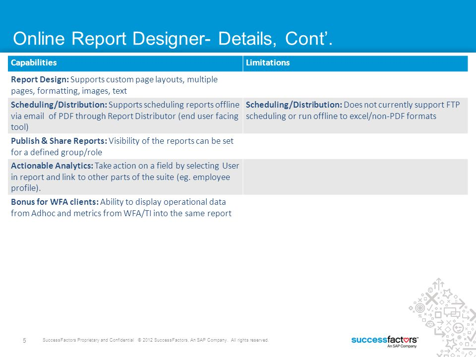 Online Report Designer- Details, Cont'.