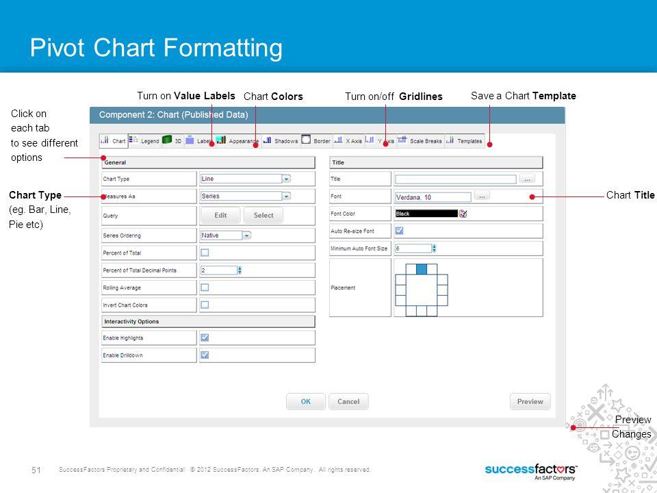 Pivot Chart Formatting