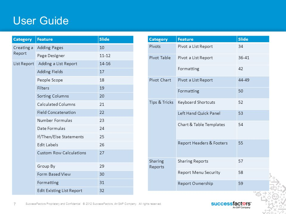 User Guide Category Feature Slide Creating a Report Adding Pages 10