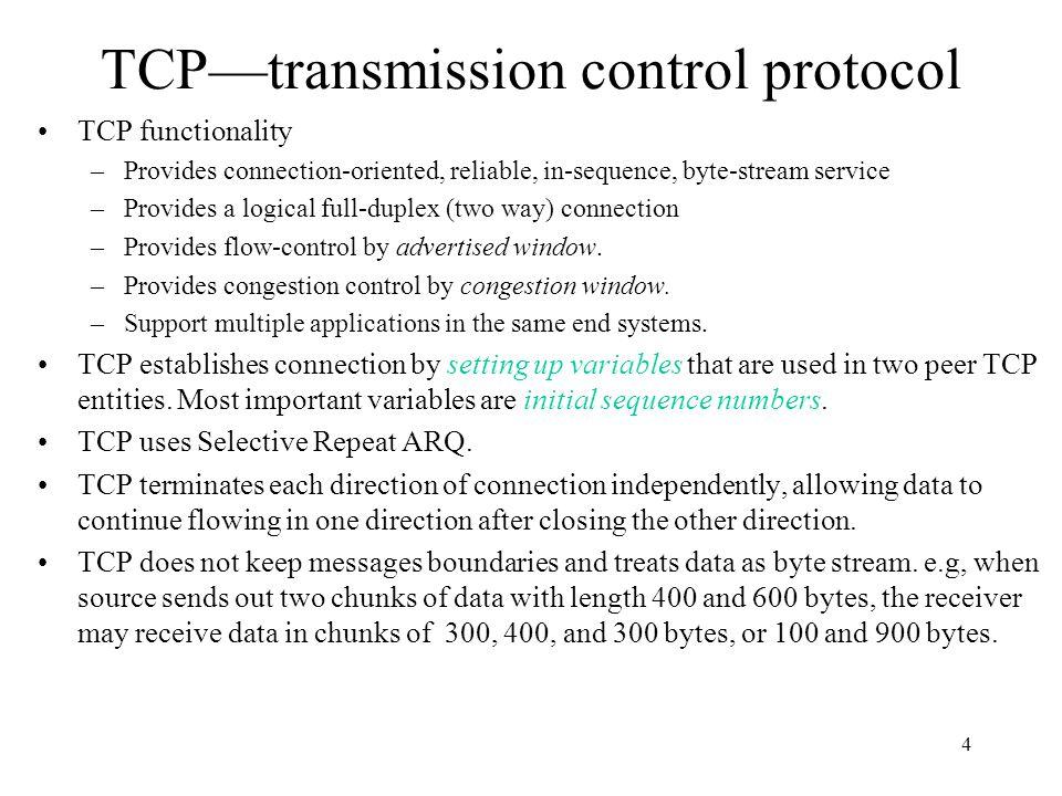 TCP—transmission control protocol