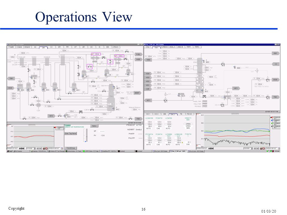 Operations View
