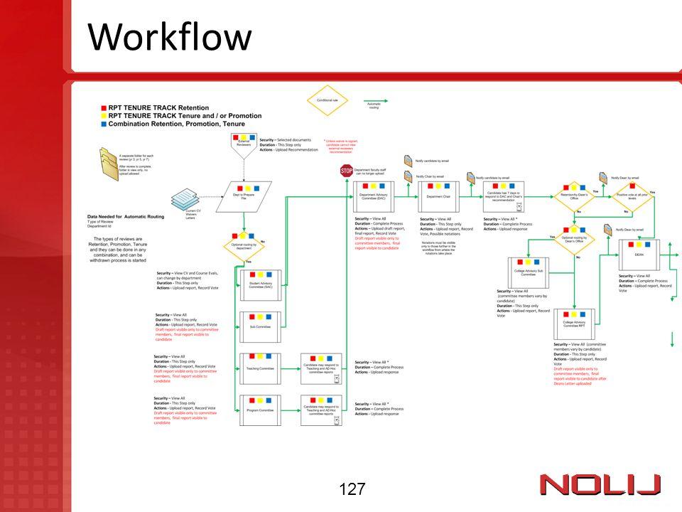 Workflow 127