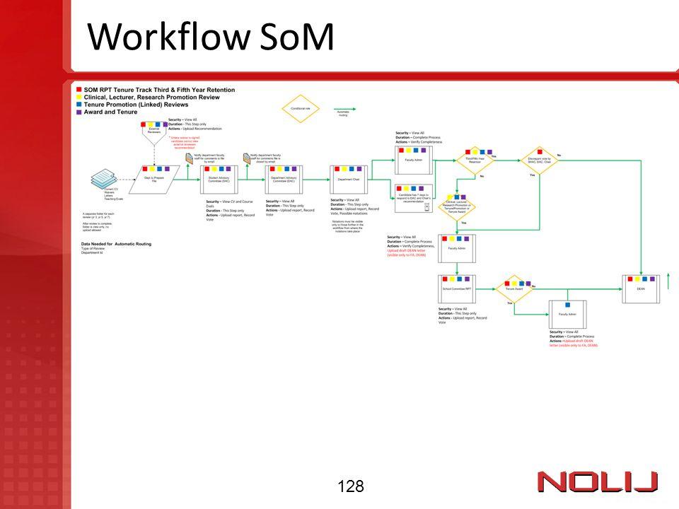 Workflow SoM 128