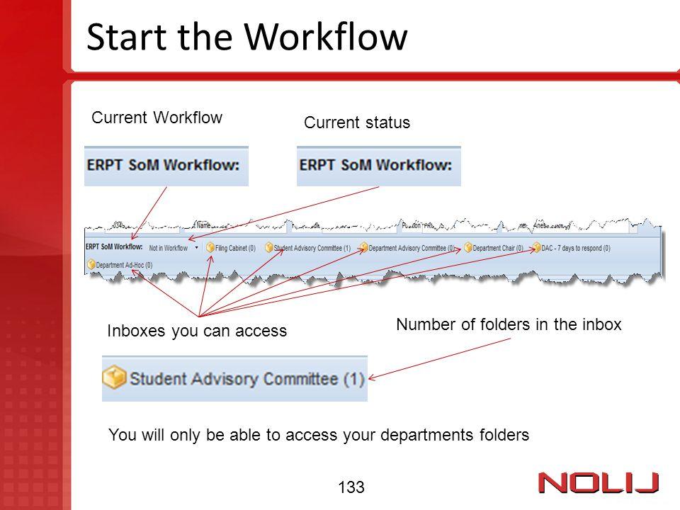 Start the Workflow Current Workflow Current status