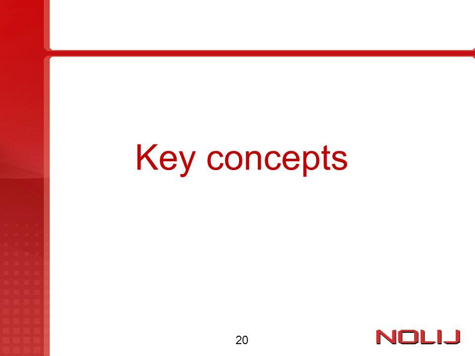 Key concepts 20