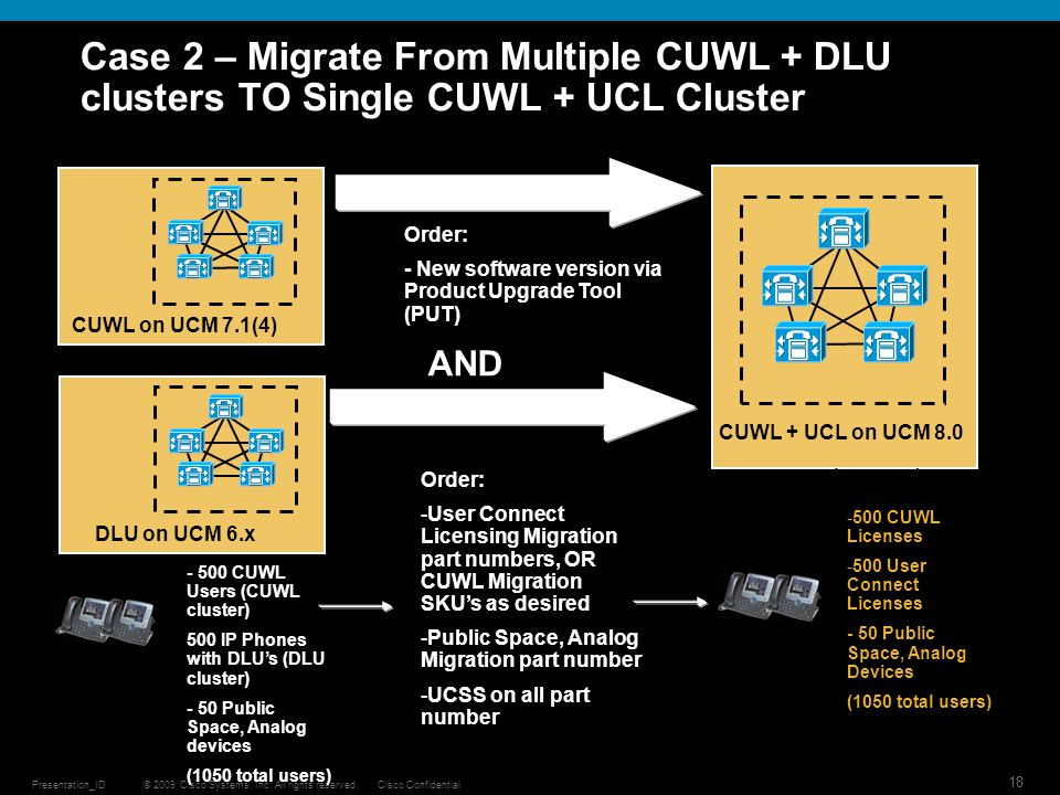 Case 2 – Migrate From Multiple CUWL + DLU clusters TO Single CUWL + UCL Cluster