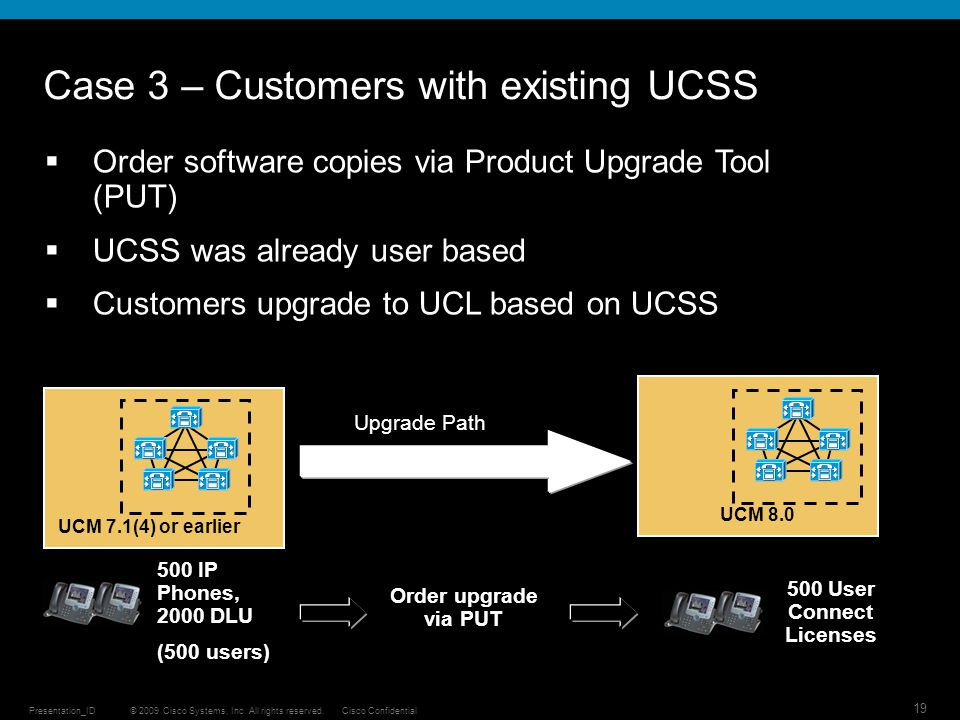 Case 3 – Customers with existing UCSS