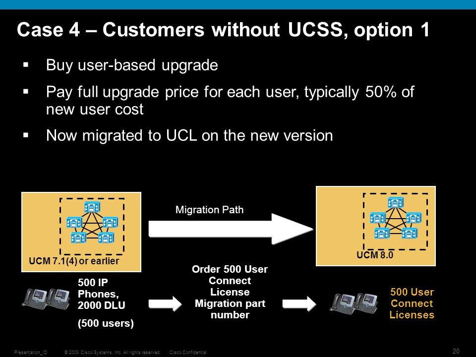 Case 4 – Customers without UCSS, option 1