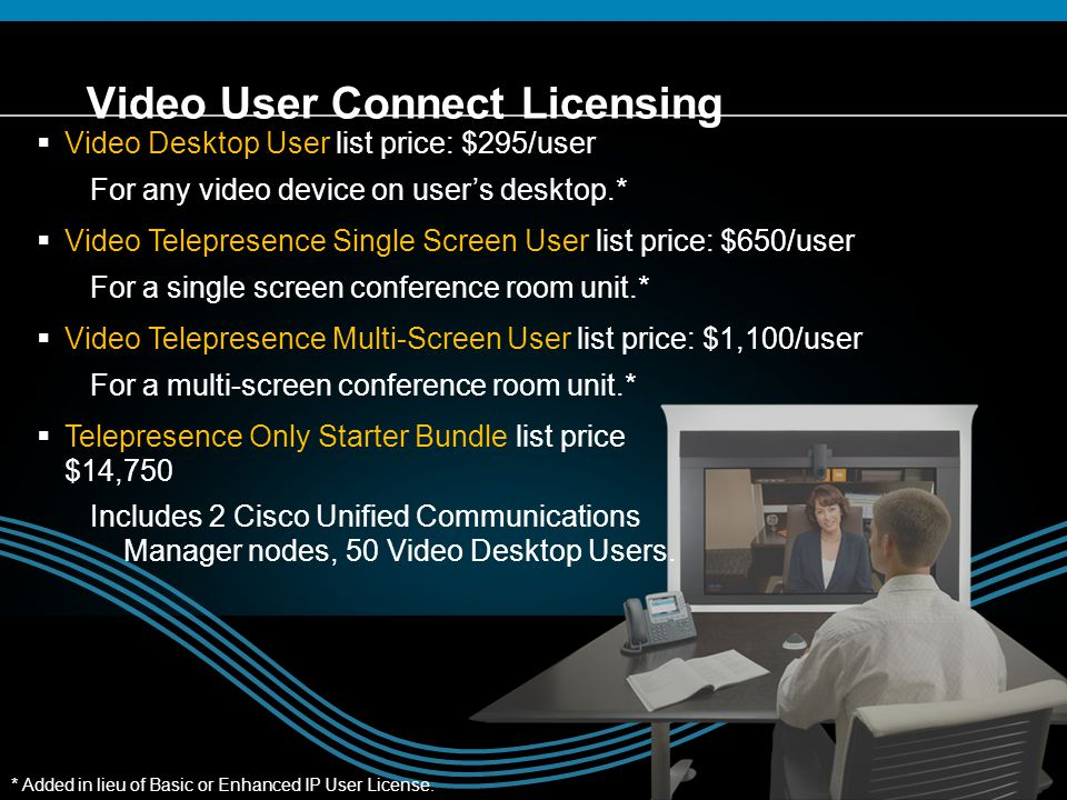 Video User Connect Licensing