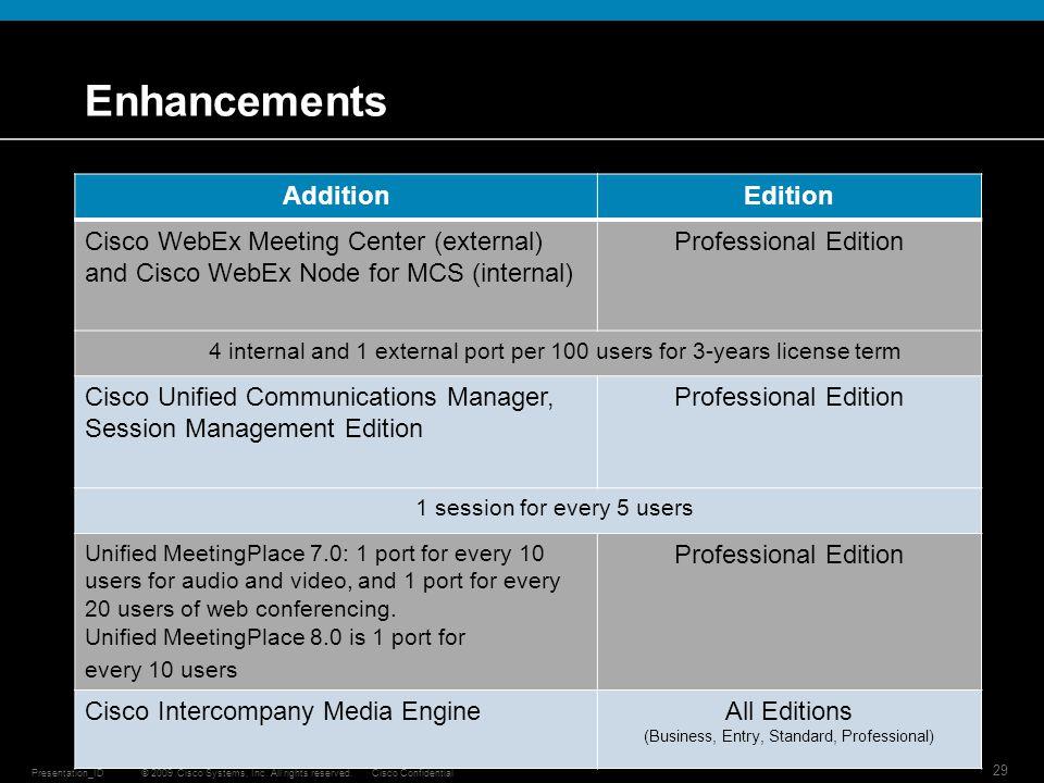 Enhancements Addition Edition