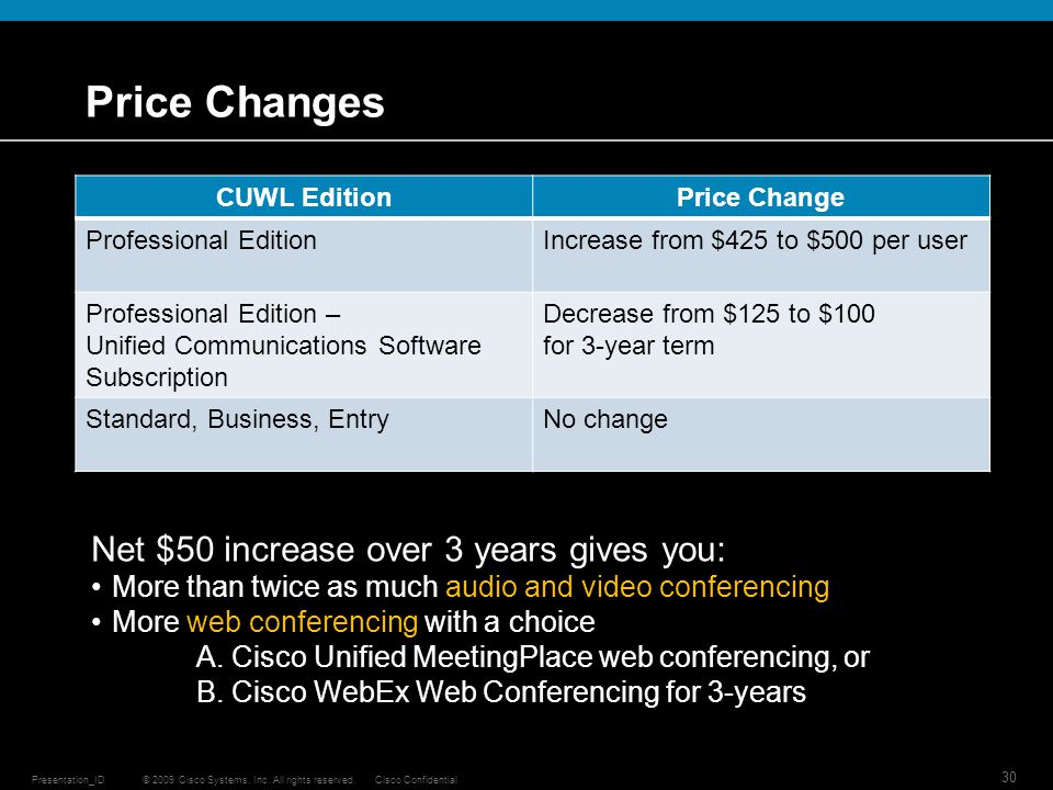 Price Changes Net $50 increase over 3 years gives you: