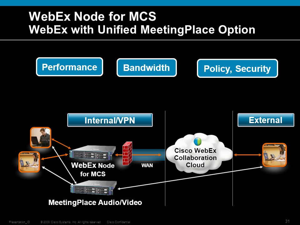 WebEx Node for MCS WebEx with Unified MeetingPlace Option