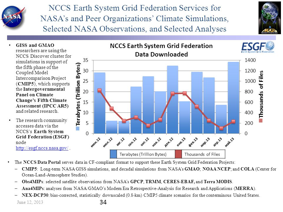 NCCS Earth System Grid Federation Services for NASA's and Peer Organizations' Climate Simulations, Selected NASA Observations, and Selected Analyses