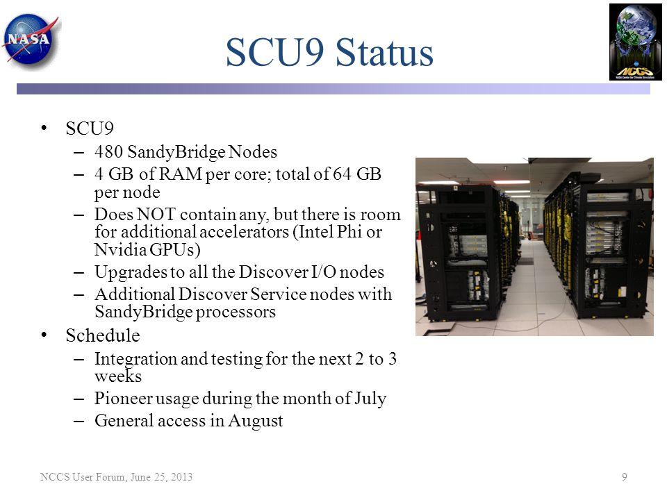 SCU9 Status SCU9 Schedule 480 SandyBridge Nodes