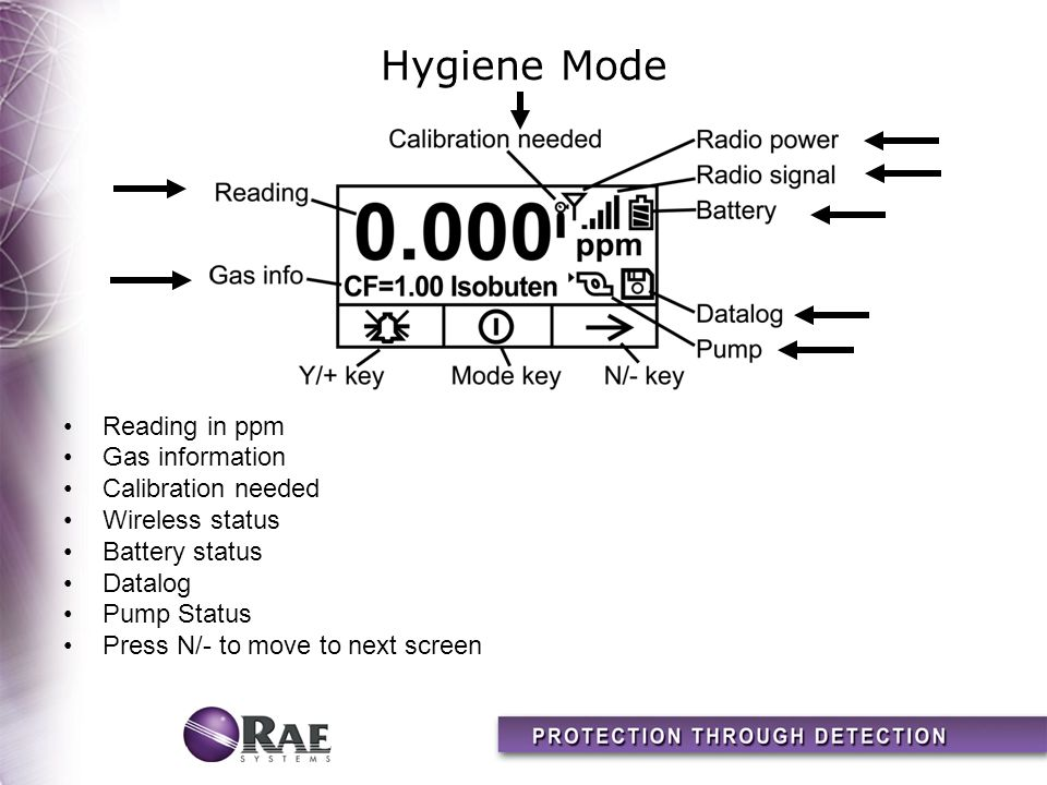 Hygiene Mode Reading in ppm Gas information Calibration needed