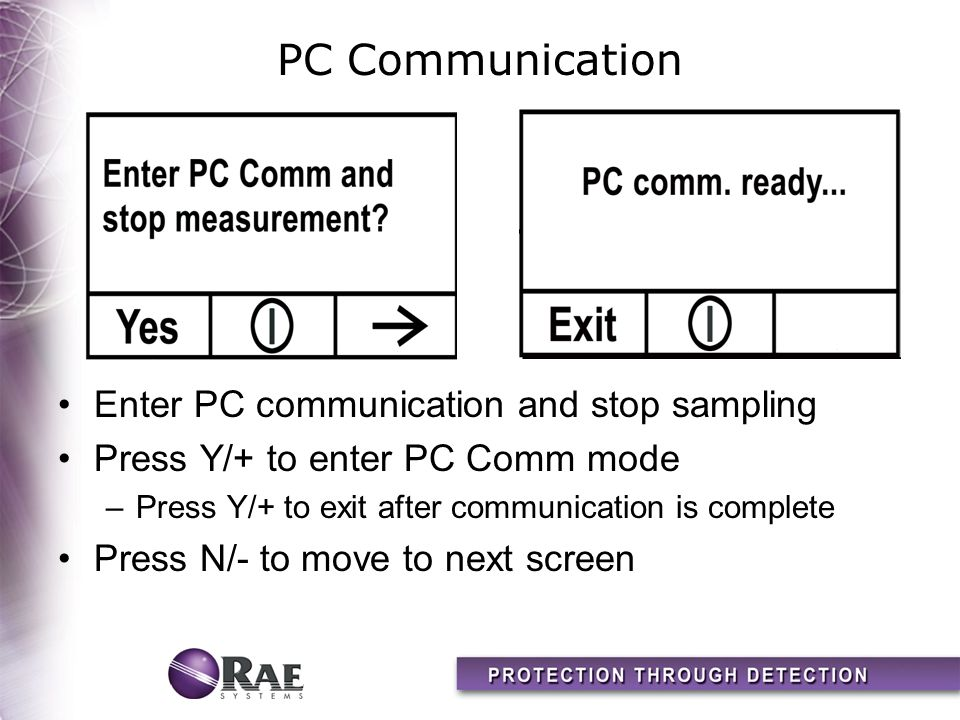 PC Communication Enter PC communication and stop sampling