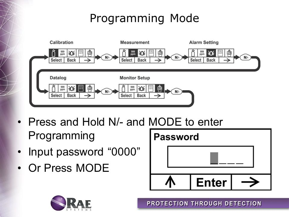Programming Mode Press and Hold N/- and MODE to enter Programming.