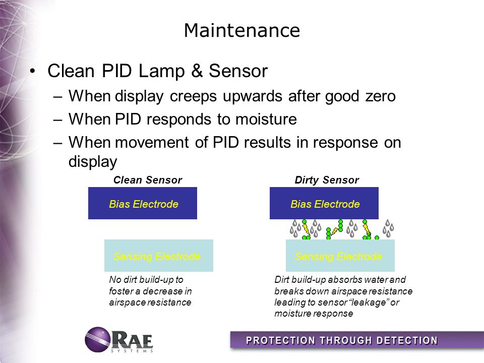 Maintenance Clean PID Lamp & Sensor
