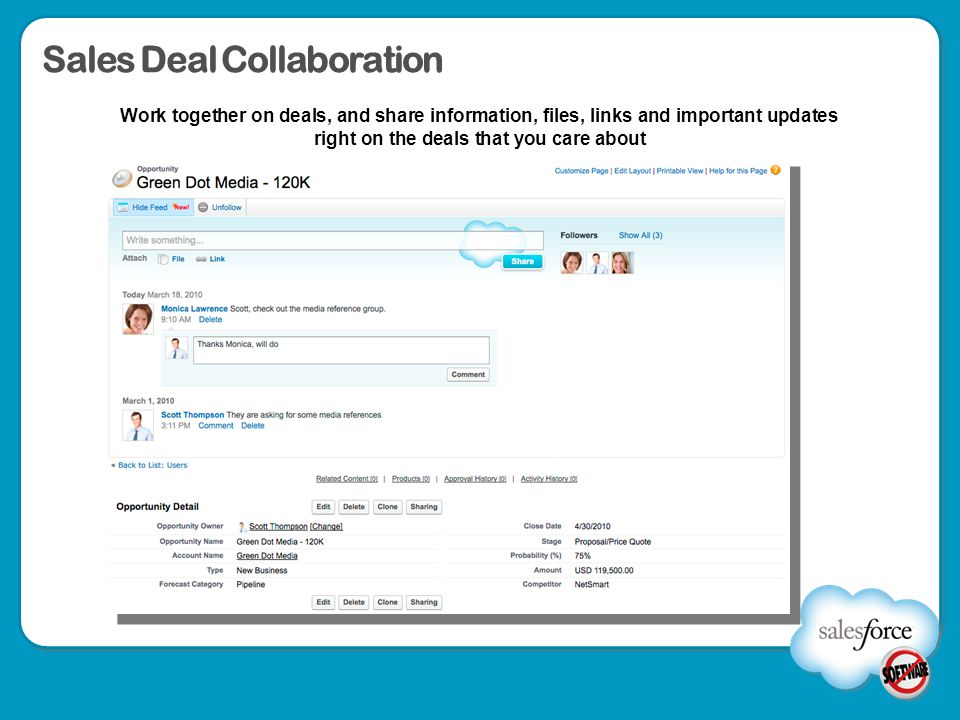 Sales Deal Collaboration