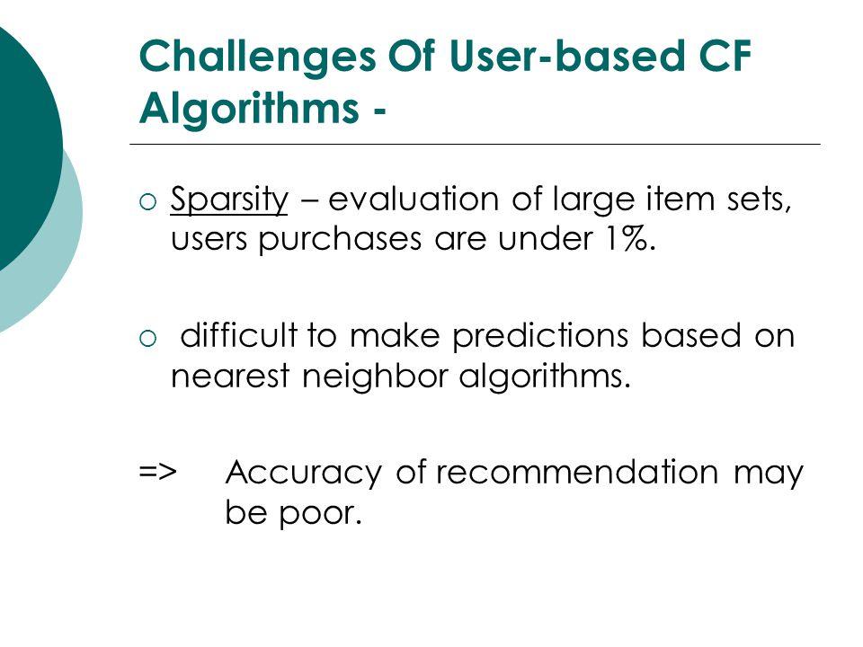 Challenges Of User-based CF Algorithms -