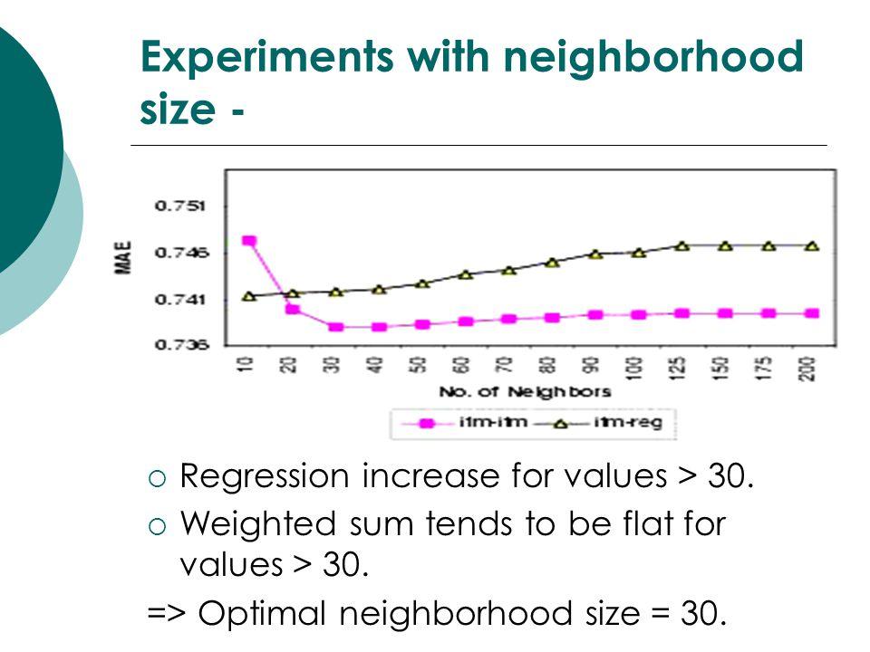 Experiments with neighborhood size -