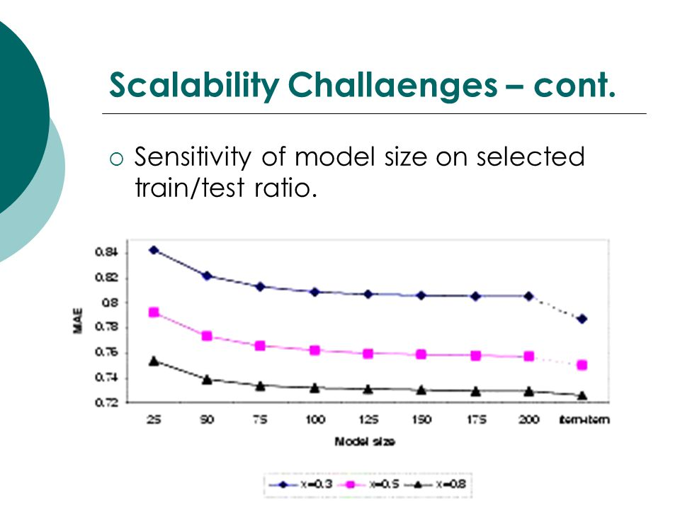 Scalability Challaenges – cont.