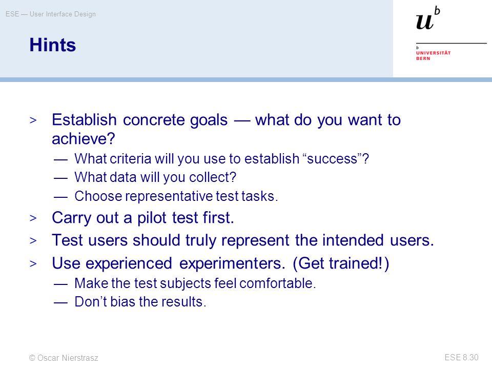 Hints Establish concrete goals — what do you want to achieve