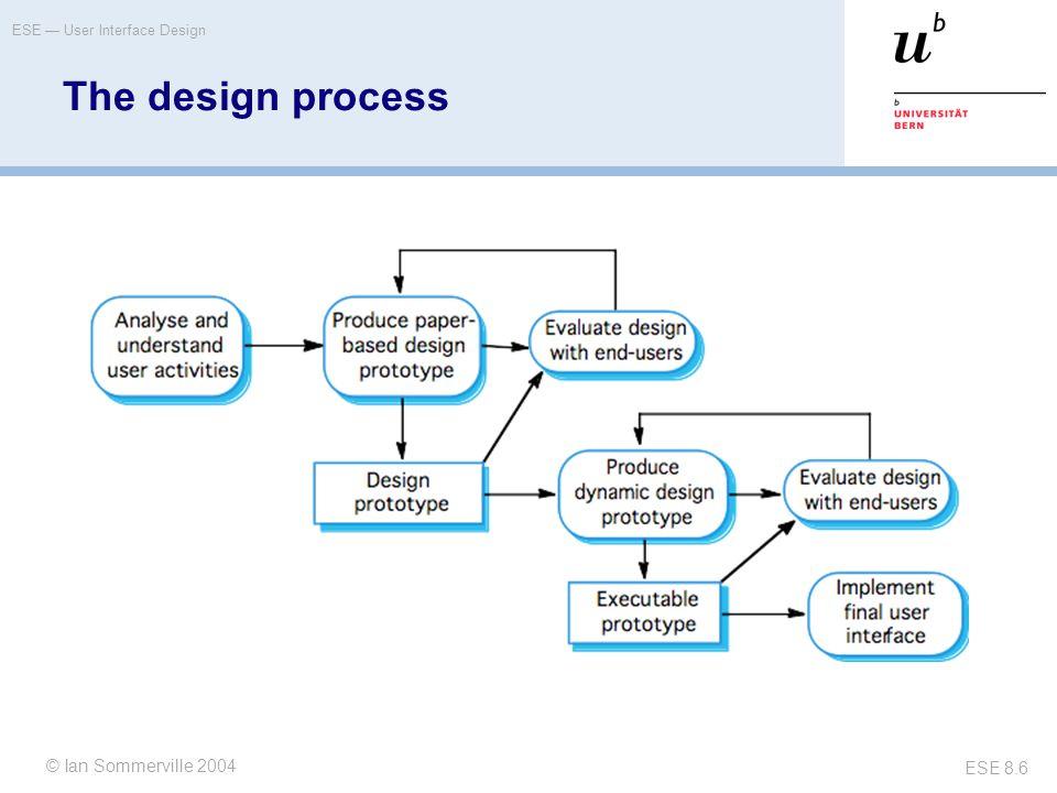 The design process © Ian Sommerville 2004 © Oscar Nierstrasz