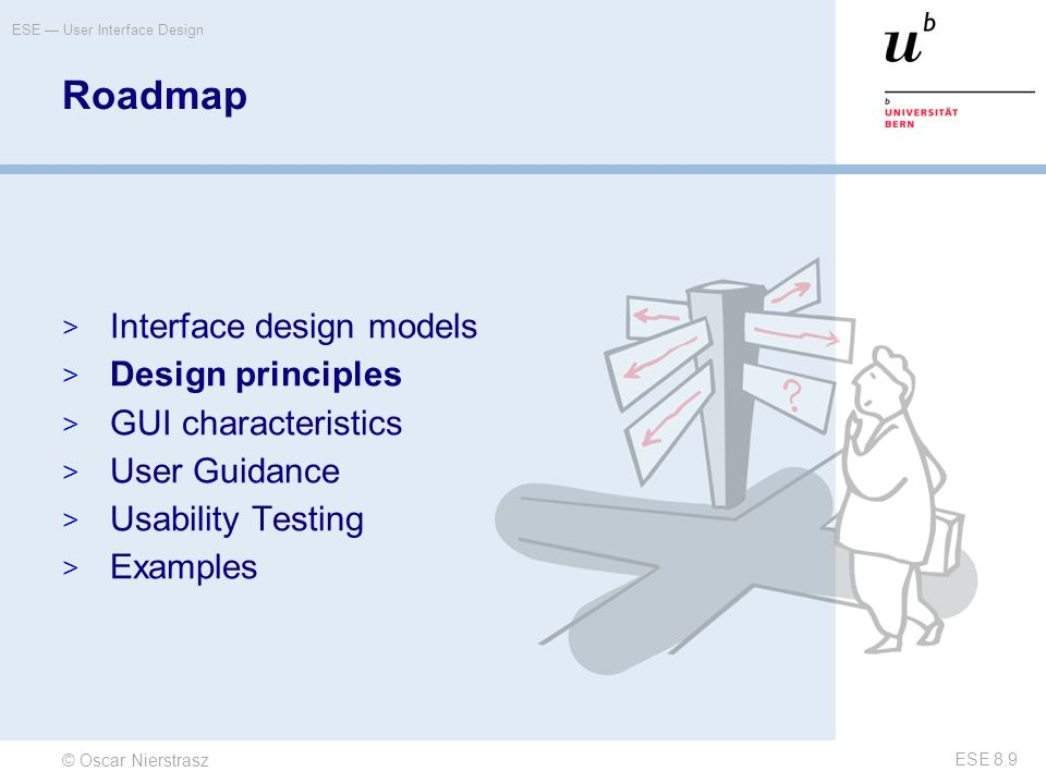 Roadmap Interface design models Design principles GUI characteristics