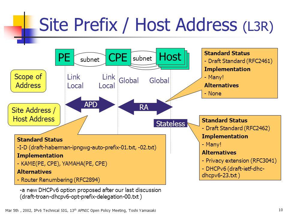 Site Prefix / Host Address (L3R)
