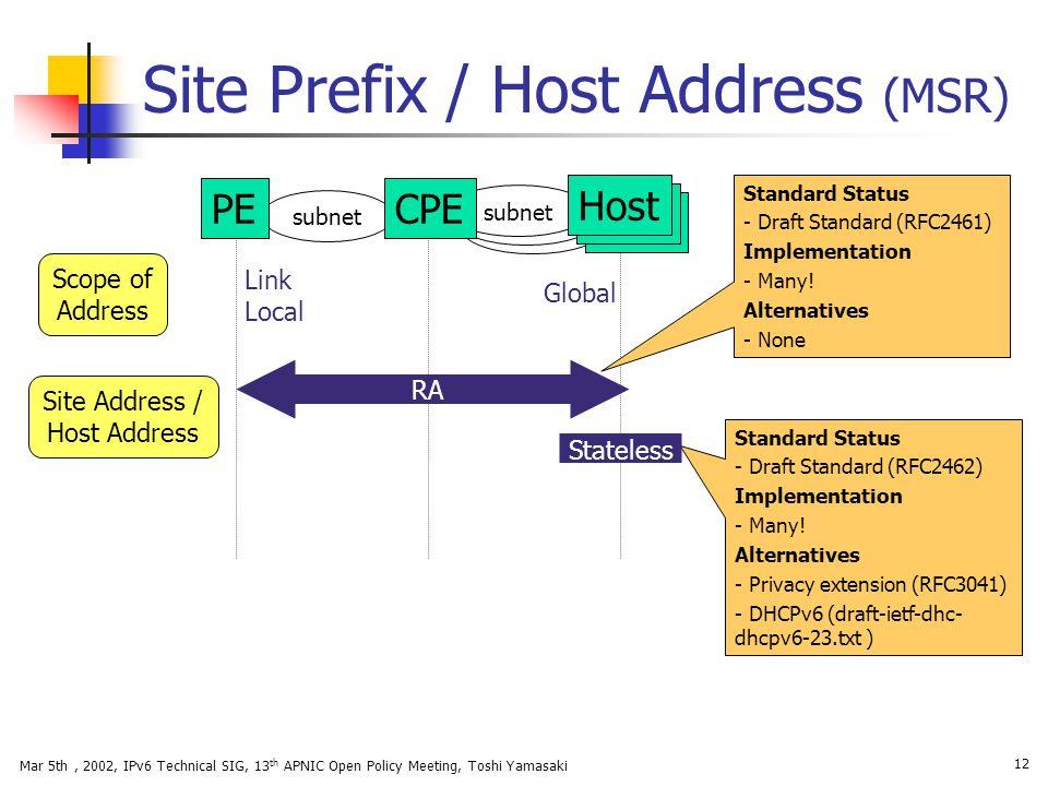 Site Prefix / Host Address (MSR)