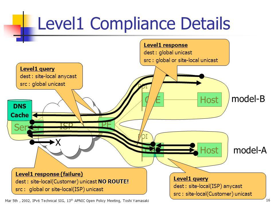 Level1 Compliance Details