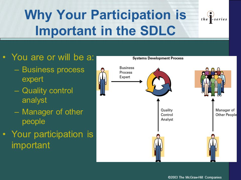 Why Your Participation is Important in the SDLC