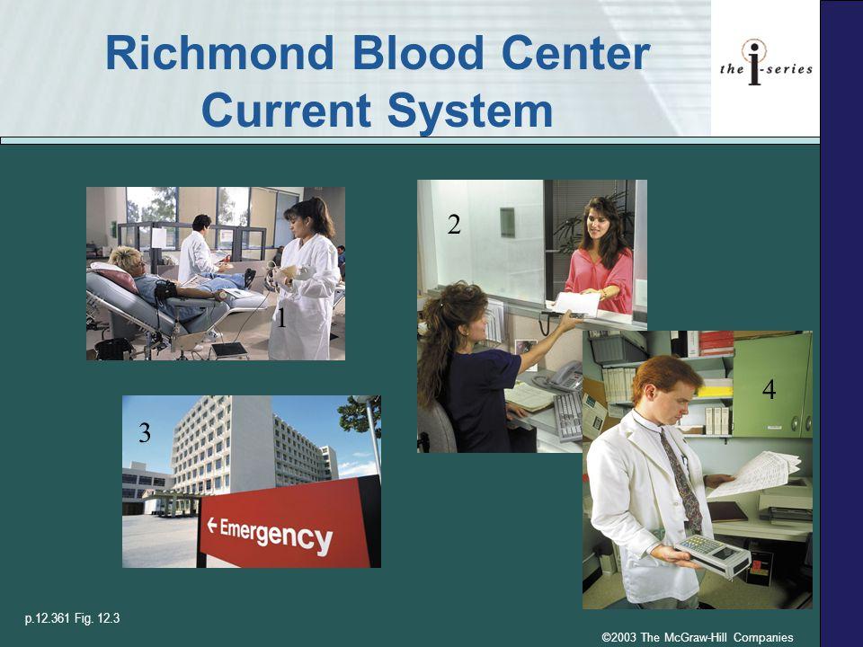 Richmond Blood Center Current System