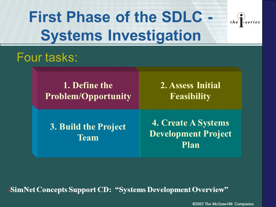 First Phase of the SDLC - Systems Investigation