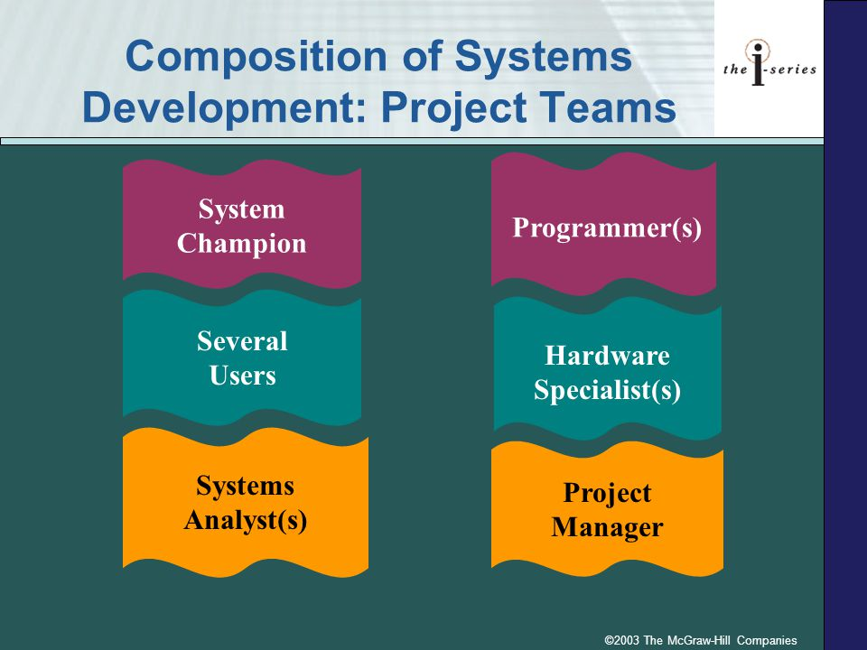 Composition of Systems Development: Project Teams
