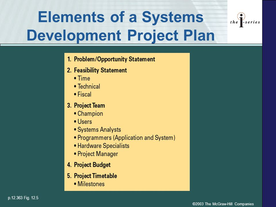 Elements of a Systems Development Project Plan