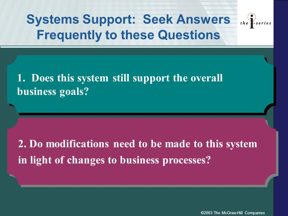 Systems Support: Seek Answers Frequently to these Questions