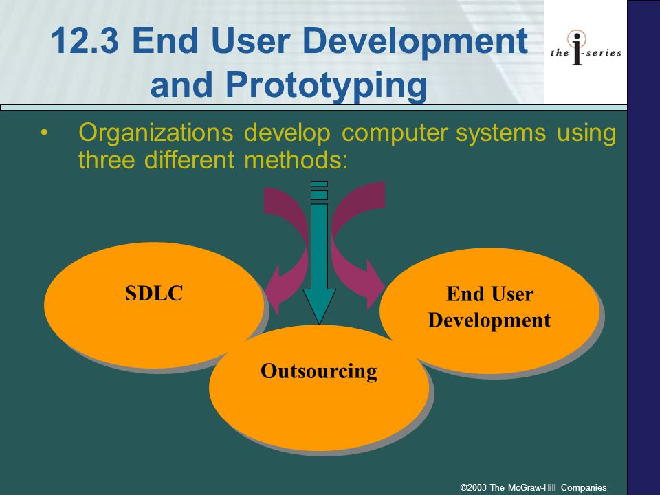 12.3 End User Development and Prototyping