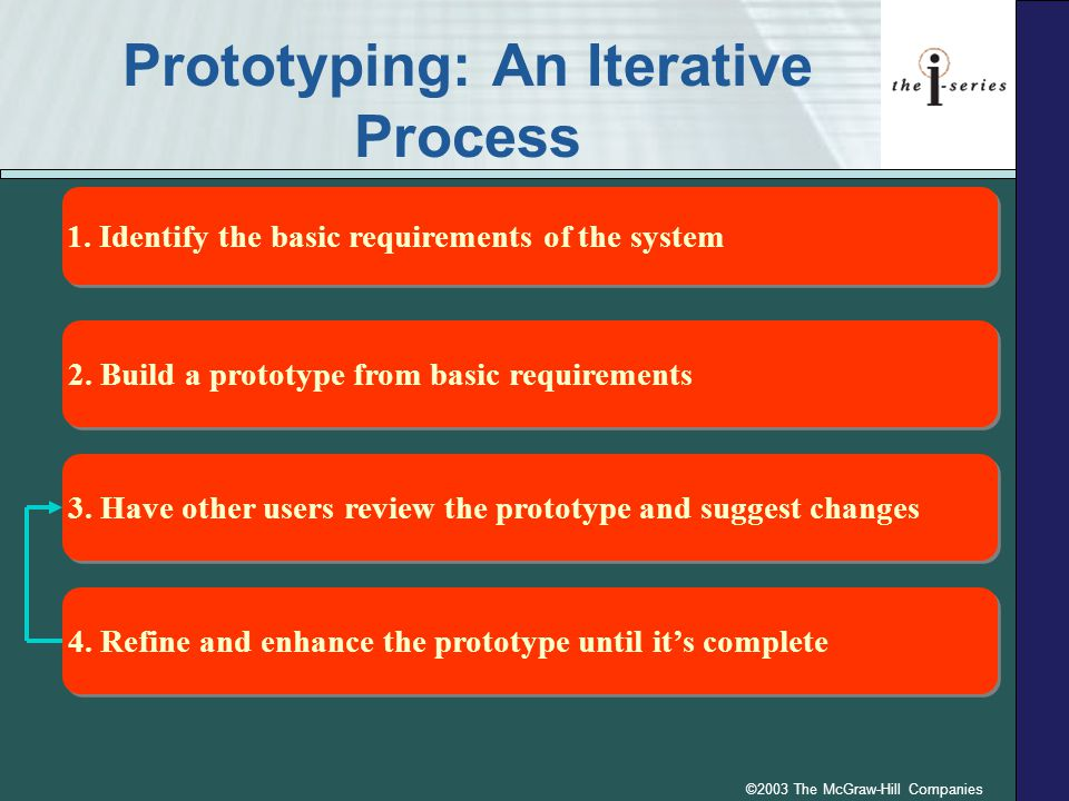 Prototyping: An Iterative Process