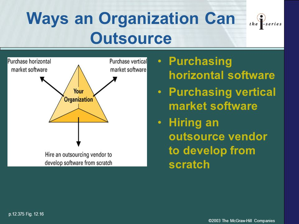 Ways an Organization Can Outsource